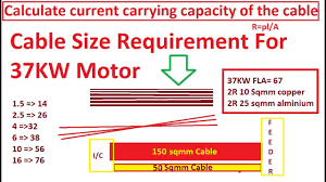 Current Carrying Capacity Of Copper Wire Chart How To Calculate Current Carrying Capacity Of The Cable