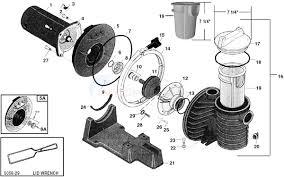 sta rite pool pump wiring diagram quick start guide of wiring sta rite pool pump parts diagram simple wiring diagram rh omnicelusa com sta rite pump repair parts pentair pump wiring diagram