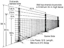 chain link fence post sizes. Simple Sizes Chain Link Fence Post Spacing Bytes 6 Foot  In Chain Link Fence Post Sizes