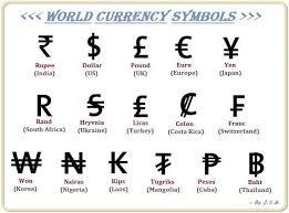 Symbols For Currency Under Fontanacountryinn Com