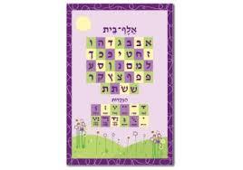 Aleph Bet Chart Purple Flowers