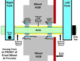 Harley Wheel Interchange Chart Awesome Wheel Interchange