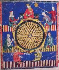 Игры предков | Настольные игры, Средневековье и Развлечения