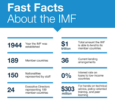 International Counting System Chart About The Imf