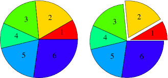 Pie Chart Without Numbers Pie Chart From Wolfram Mathworld