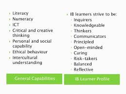 creative thinking essay creative thinking essay gxart creative general capability of critical and creative thinking essay essay general capability of critical and creative thinking