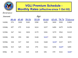 Vgli Rate Chart Army Pre Retirement Briefing Hq Army Retirement Services