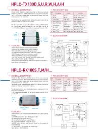 power line communication block diagram the wiring diagram page title block diagram