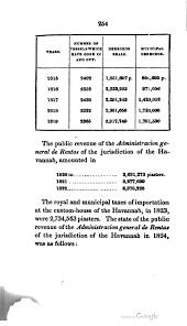 Humboldt Alexander Von 1819 1829 Personal Narrative Of