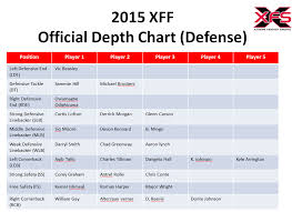 Seattle Depth Chart 2015 Depth Charts Seattle Seahawks X Treme Fantasy Sports