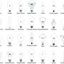 Wedge Bulb Size Chart Light Bulb Types Chart Golegilo Club