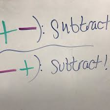 Addition And Subtraction Key Words Anchor Chart Expository Subtracting Integers Anchor Chart Another Word