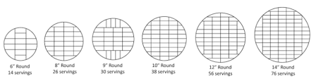 Understanding Cake Serving Slices How Your Cake Will Be Cut