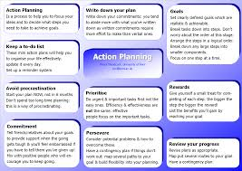 Sample Personal Action Plan Actionplanningpng 3