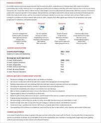 8+ Sample Medical Sales Resumes | Sample Templates