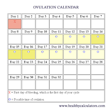 Ovulation Chart Image Accurate Ovulation Calculator Find Your Fertile Days