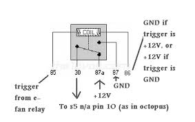 relay wiring diagram 5 pin bosch 4 pin relay wiring diagram Harley Wire Harness Pin Identification Hdforums wiring diagram of 5 pin 12 volt relay wiring 00744 wire harness relay wiring diagram 5