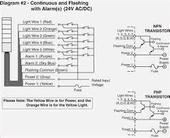 patlite wiring diagram wiring diagram data patlite met wiring diagram wiring diagram ebook patlite tower light wiring diagram patlite met wiring diagram