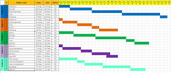 Examples Of Timelines For Projects Project Timeline Excel Barca Fontanacountryinn Com
