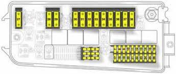 2002 2008 opel vauxhall vectra c fuse box diagram fuse diagram 2002 2008 opel vauxhall vectra c fuse box diagram