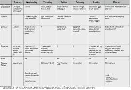 meal planning chart command station part 4 meal planning chart proverbial girl duck