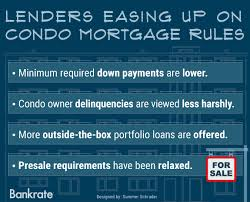 Condo Loans Easier To Get Now