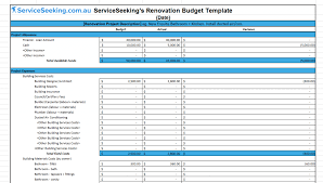 Home Renovation Spreadsheet For Costs Renovation Budget Template Serviceseeking Blog