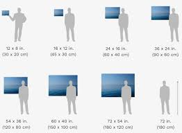 Canvas Sizes Chart Canvas Photo Prints Quality Canvas Printing Whitewall