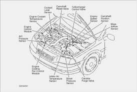 volvo s60 engine electric diagram wiring diagrams 2007 volvo s60 engine diagram wiring diagrams konsult volvo s60 engine diagram wiring diagram page 2007