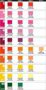 Liquid Candle Dye Color Chart Dye Block Color Chart And Instru Soy Candles Homemade