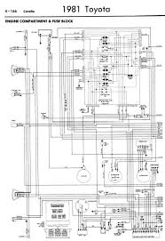 repair manuals toyota corolla 1981 wiring diagrams thursday 30 2011