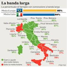 La banda larga all'italiana fa correre solo il Nord: il Sud come la Bulgaria