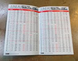 Ketchikan Tide Chart Tide Table Books