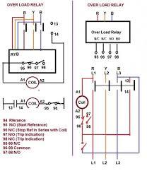 hand off auto motor starter wiring diagram wiring diagram for hand off auto switch wiring diagram wiring diagram for you rh 11 8 4 carrera rennwelt de 3 phase motor starter wiring eaton motor starter wiring diagram