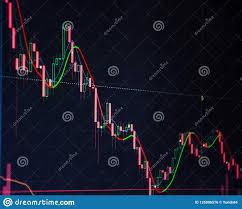 Candle Stick Graph Chart Share Price Candlestick Chart