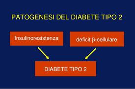 Risultati immagini per diabetico tipo 2