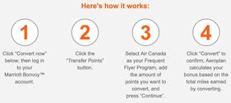 Transfer Marriott Points To Aeroplan With 35 Bonus By