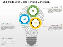can light wiring diagram images light bulb innovation process light a guide wiring diagram