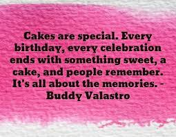 Turning 50 Quotes Stunning 48 Happy Birthday Quotes With Beautiful Images