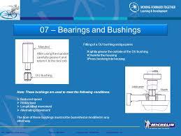 Du Bushing Size Chart 07 Bearings And Bushings Ppt Download