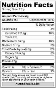 new york strip steak nutrition facts