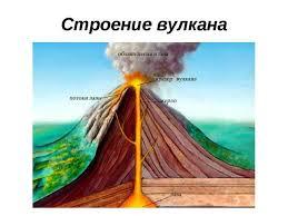 Презентация по географии к уроку на тему quot Вулканизм quot  Строение вулкана