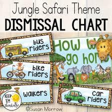 Jungle Theme How We Go Home Chart Editable Jungle Theme Classroom Decor