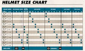 Protec Size Chart Wakeboard Size Charts