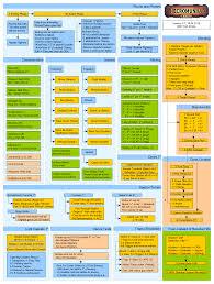 Refference Sheet N17 Custom Reference Sheet Draft Yaktribe Games