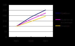 Дипломная работа Повышение экономической эффективности  Дипломная работа Повышение экономической эффективности производственно хозяйственной деятельности на примере ООО Мивитспецстрой ru