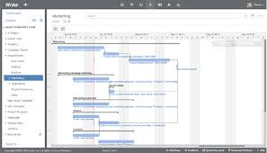 Wrike Gantt Chart Dependencies Wrike Vs Asana Which Project Management Tool Wins