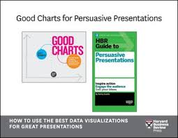 Good Charts By Scott Berinato Good Charts For Persuasive Presentations