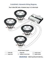2 4 ohm dual voice coil wiring diagram guide er ia wiring diagram for 2 4 ohm dual voice coil subs mono low imp unorthodox i