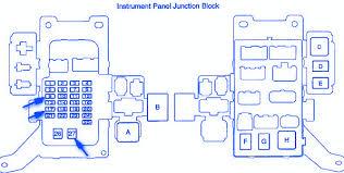 toyota highlander 2006 fuse box block circuit breaker diagram toyota highlander 2006 fuse box block circuit breaker diagram